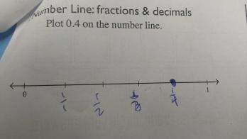 MM Number Line