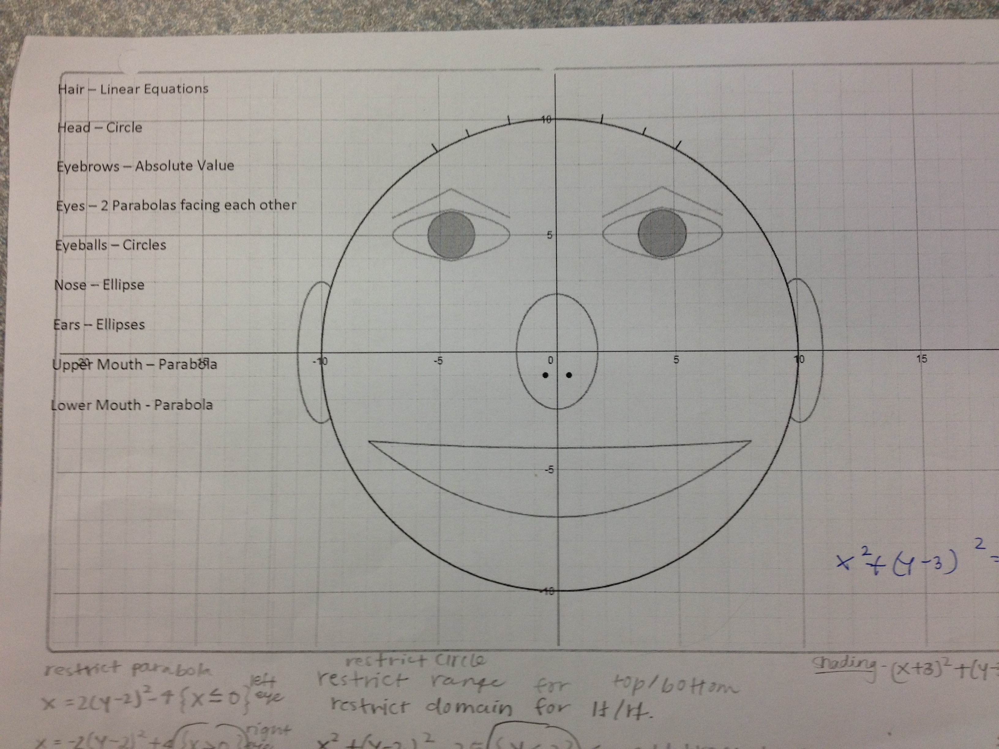 worksheet Graphing Conic Sections Worksheet conic sections the math projects journal desmos smile 2