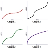 TMC graphs