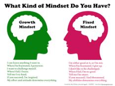 mindset-poster-1
