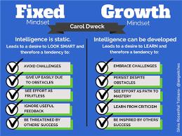 mindset-posters-2