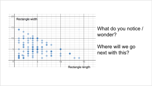 graphing | The Math Projects Journal